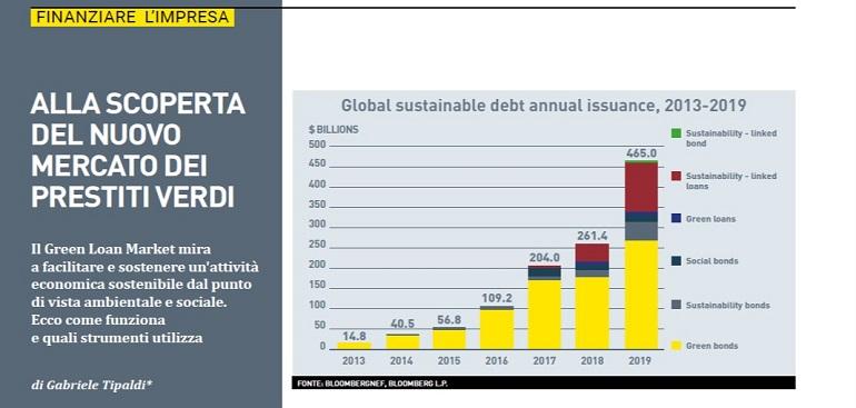 public://media/green_loan.jpg