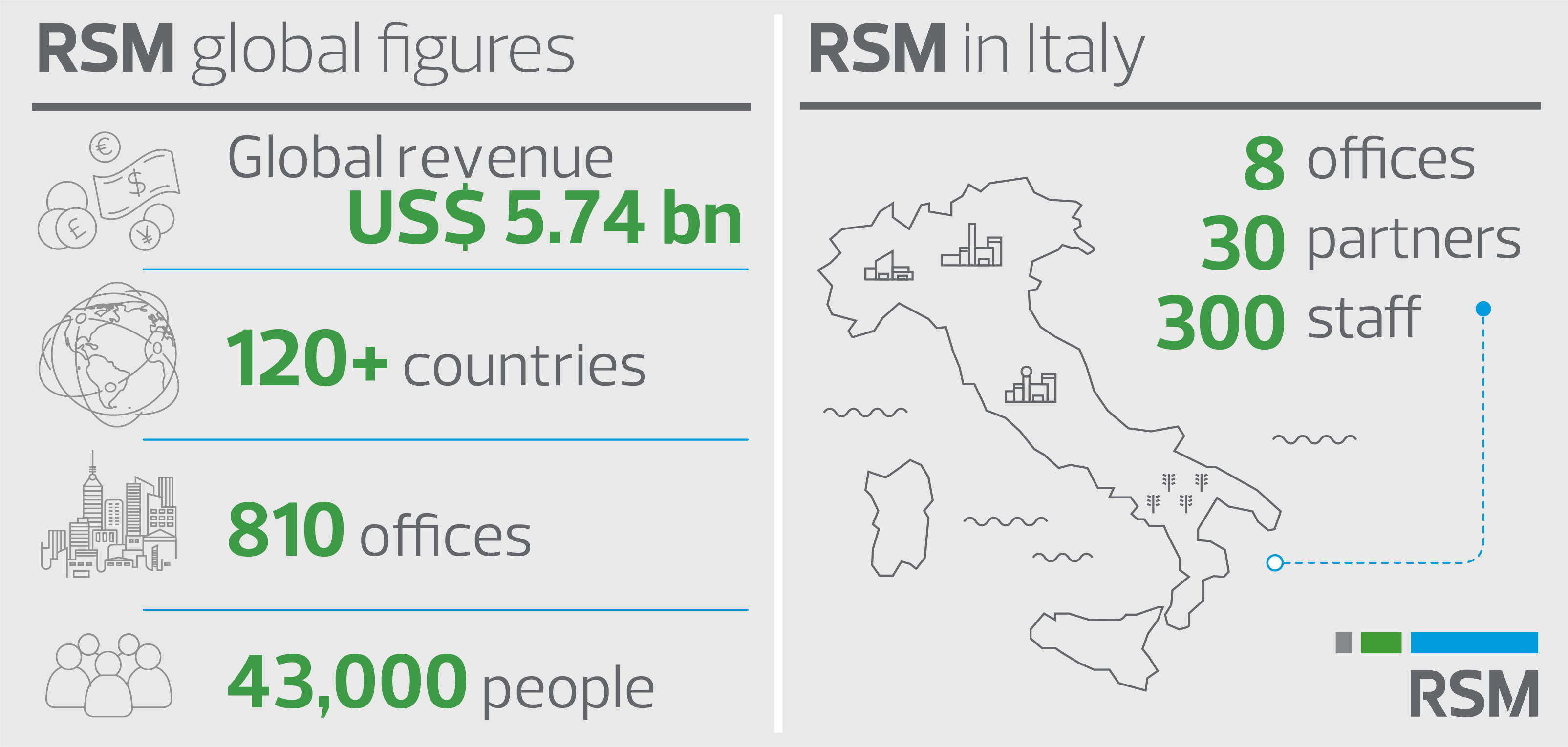 italy_stats_770x367_2020_grey.png