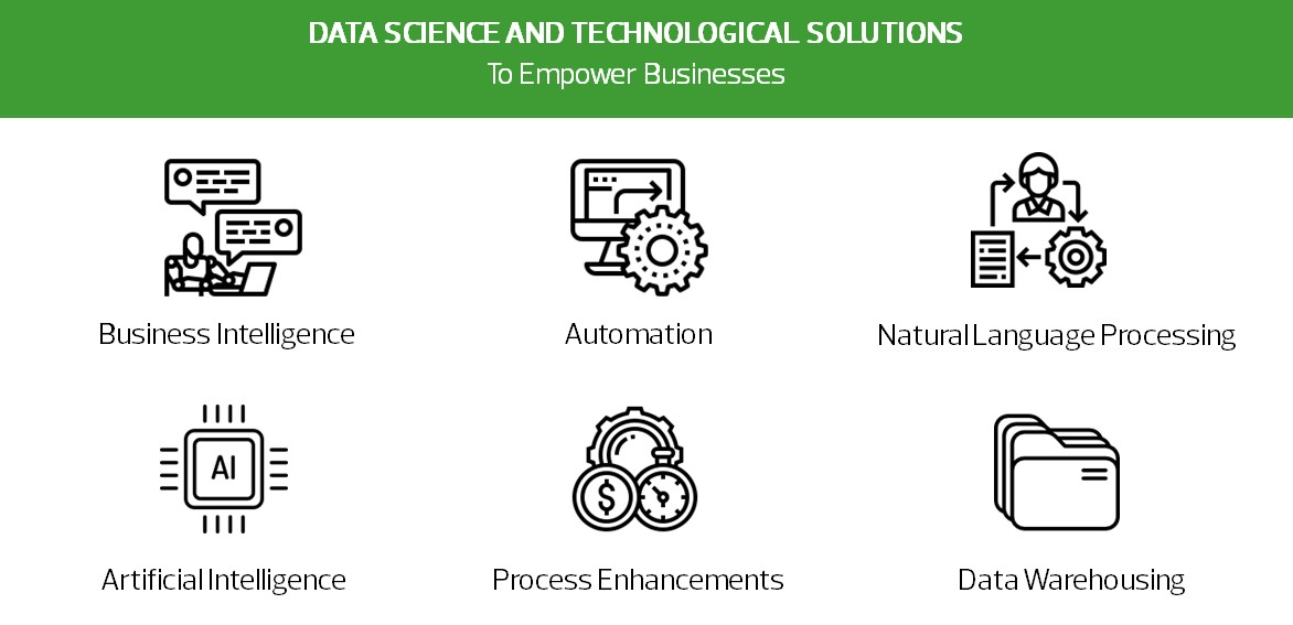 data science services banner