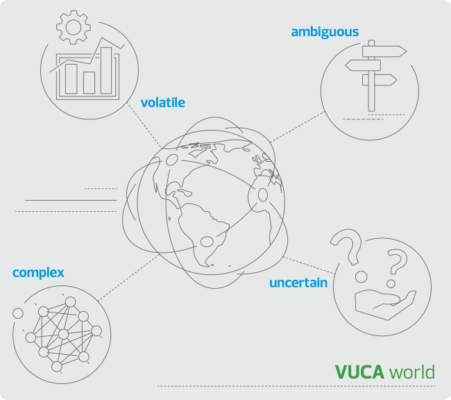 vuca_impact_infographic - Copy.png